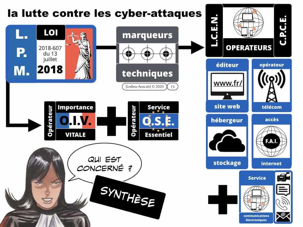 #2-LPM-2018-et-MARQUEURS TECHNIQUES-NoLimitSecu-CYBER-attaque-OIV-OSE-Operateur-Communication-Electronique-CPCE-LCEN-Constellation©Ledieu-Avocats-02-01-2020.013
