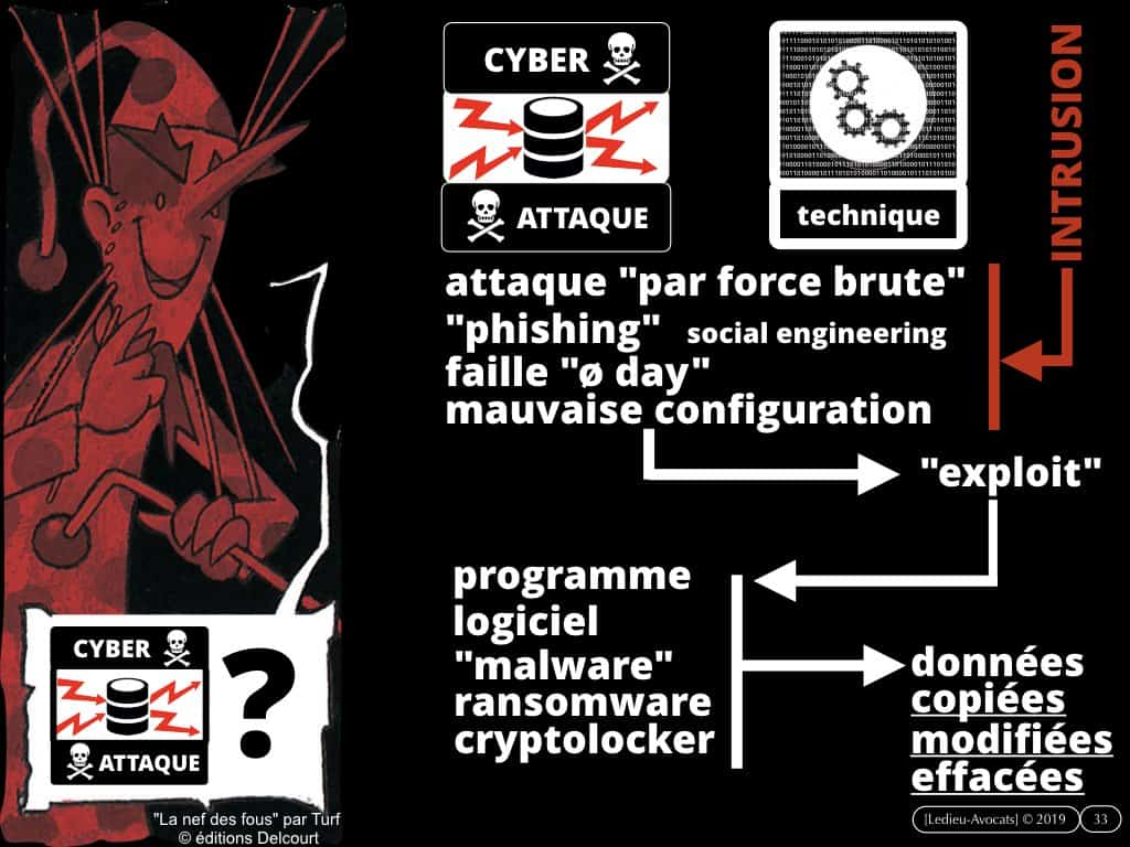 #2-LPM-2018-et-MARQUEURS TECHNIQUES-NoLimitSecu-CYBER-attaque-OIV-OSE-Operateur-Communication-Electronique-CPCE-LCEN-Constellation©Ledieu-Avocats-02-01-2020.033