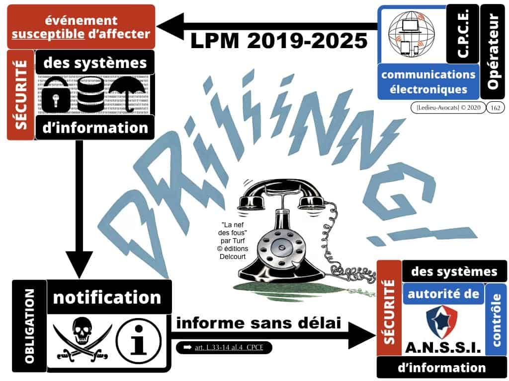 #2-LPM-2018-et-MARQUEURS TECHNIQUES-NoLimitSecu-CYBER-attaque-OIV-OSE-Operateur-Communication-Electronique-CPCE-LCEN-Constellation©Ledieu-Avocats-02-01-2020.162