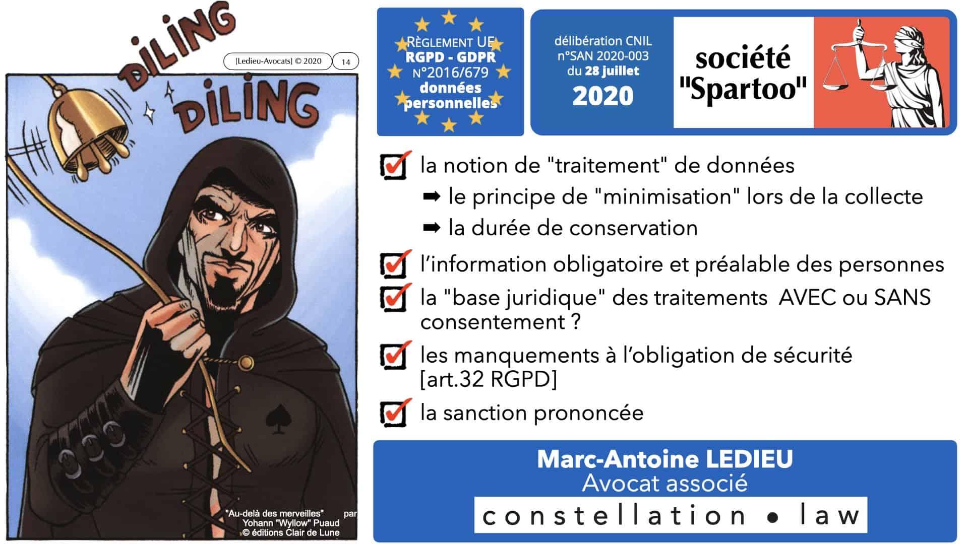 RGPD délibération CNIL Spartoo du 28 juillet 2020 n°SAN 2020-003