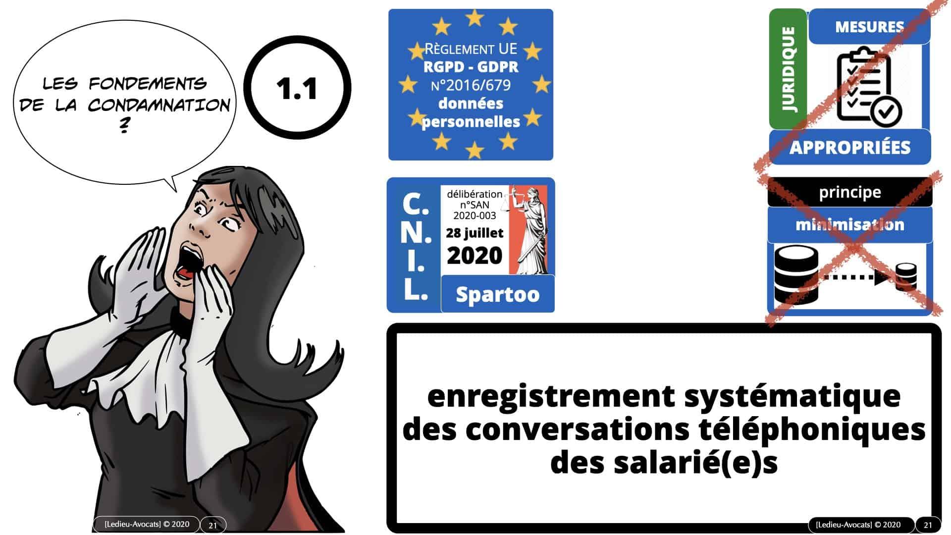 RGPD délibération CNIL Spartoo du 28 juillet 2020 n°SAN 2020-003 MOTIF 01
