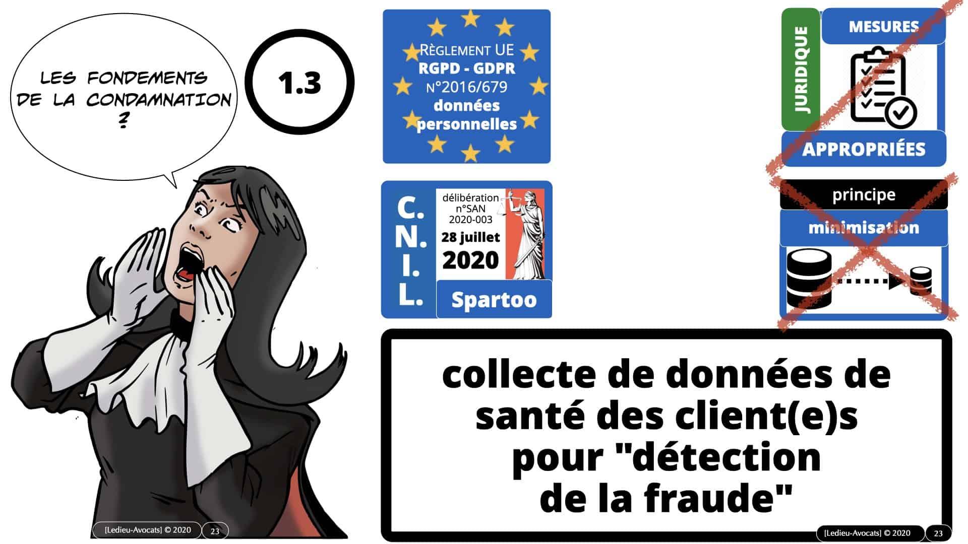 RGPD délibération CNIL Spartoo du 28 juillet 2020 n°SAN 2020-003 MOTIF 03