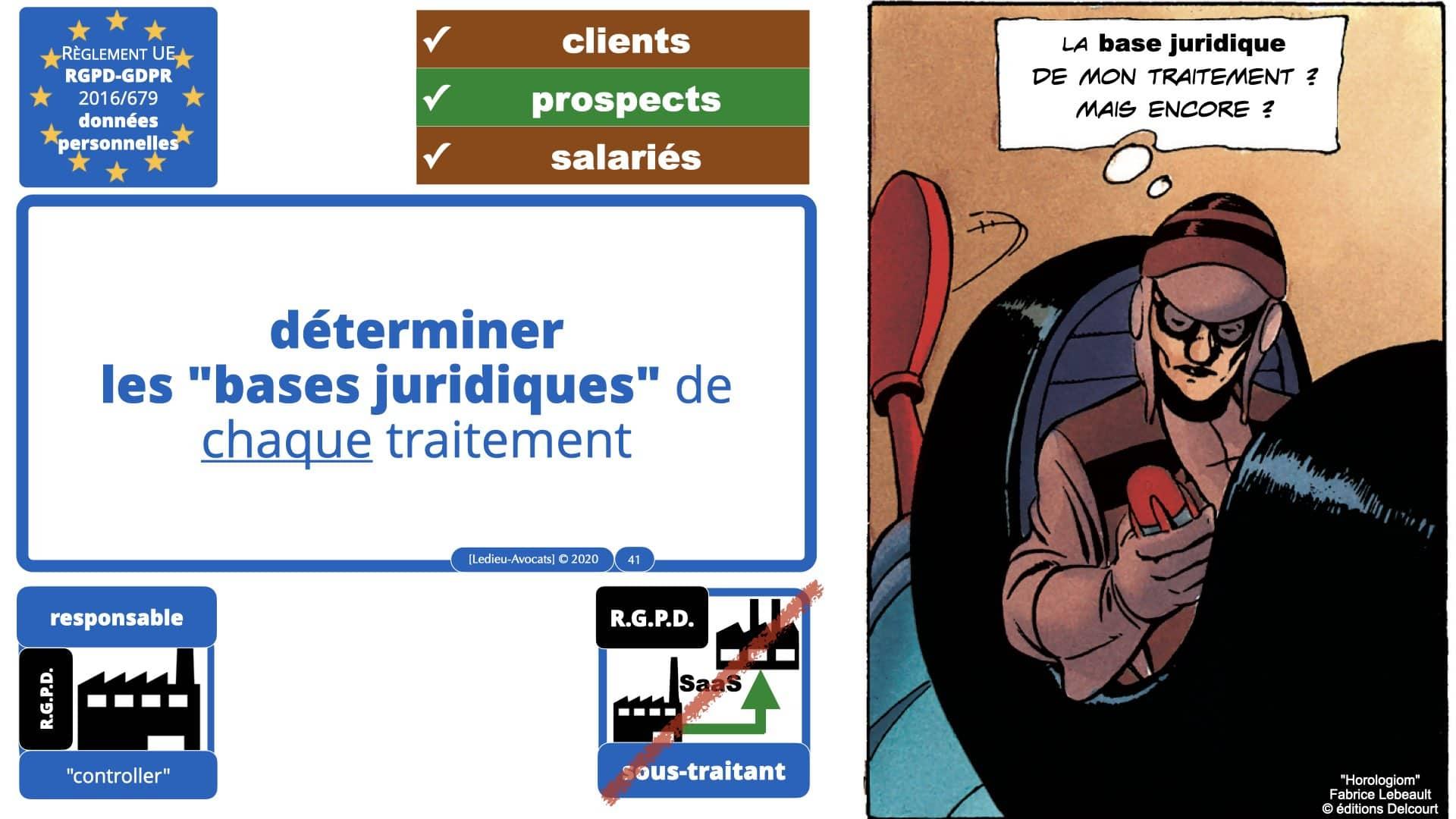 RGPD délibération CNIL Spartoo du 28 juillet 2020 n°SAN 2020-003 *16:9* ©Ledieu-Avocats 19-09-2020.041