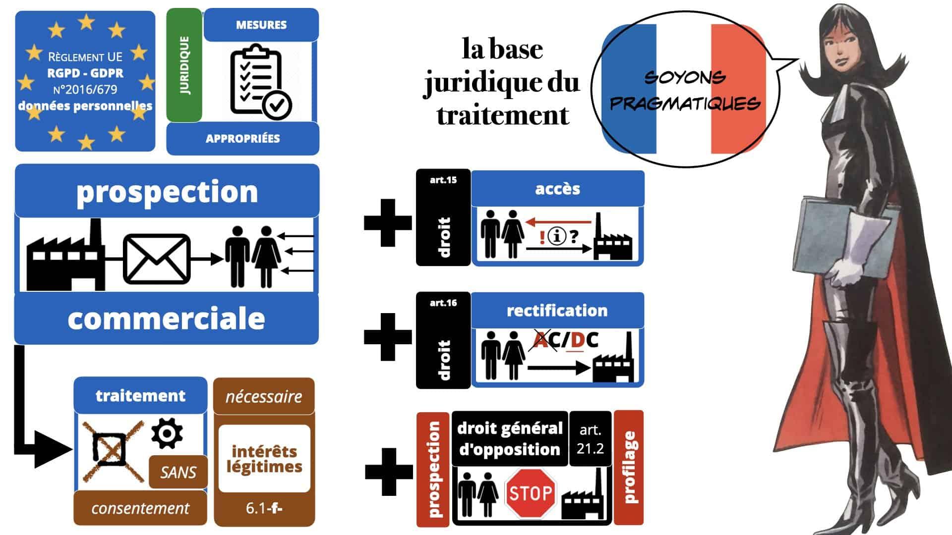 RGPD délibération CNIL Spartoo du 28 juillet 2020 n°SAN 2020-003 *16:9* ©Ledieu-Avocats 19-09-2020.049