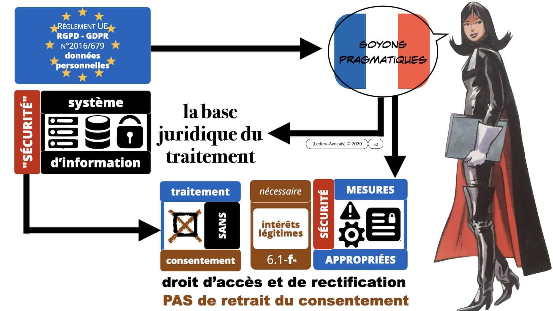 RGPD délibération CNIL Spartoo du 28 juillet 2020 n°SAN 2020-003 *16:9* ©Ledieu-Avocats 19-09-2020.052