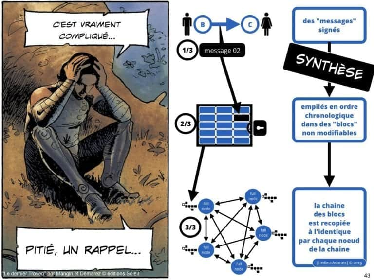 228-blockchain-avocat-technique-juridique-1-INTRO-©Ledieu-Avocats-Constellation.043-1024x768