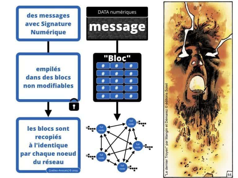 228-blockchain-avocat-technique-juridique-1-INTRO-©Ledieu-Avocats-Constellation.044-1024x768