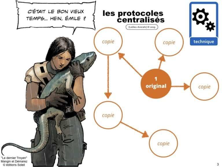 228-blockchain-avocat-technique-juridique-2-DECENTRALISEE-©Ledieu-Avocats-Constellation.003
