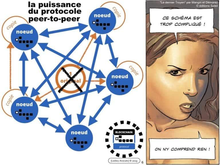 228-blockchain-avocat-technique-juridique-2-DECENTRALISEE-©Ledieu-Avocats-Constellation.006