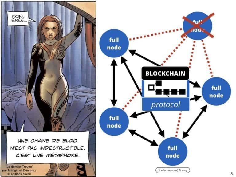 228-blockchain-avocat-technique-juridique-2-DECENTRALISEE-©Ledieu-Avocats-Constellation.008
