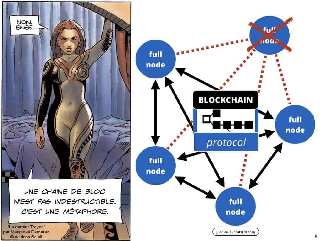 Blockchain de traçabilité aspects technique et juridique