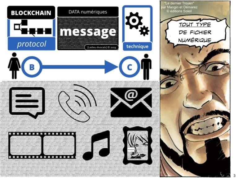 228-blockchain-avocat-technique-juridique-3-MESSAGE-©Ledieu-Avocats-Constellation.003