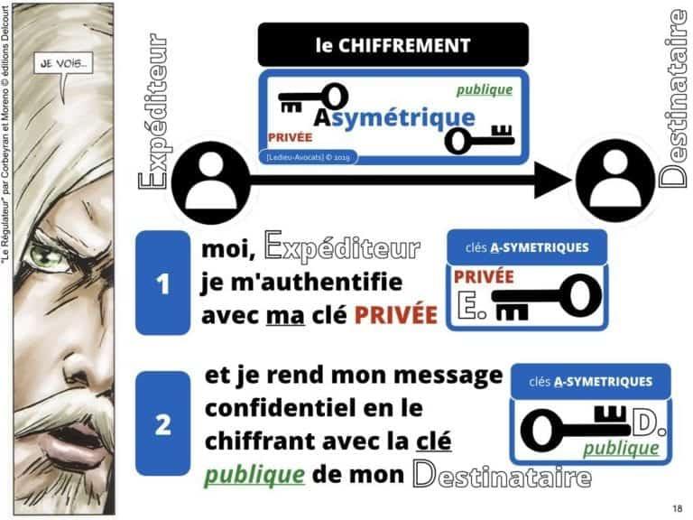 228-blockchain-avocat-technique-juridique-4-CHIFFREMENT-©Ledieu-Avocats-Constellation-.018-1024x768
