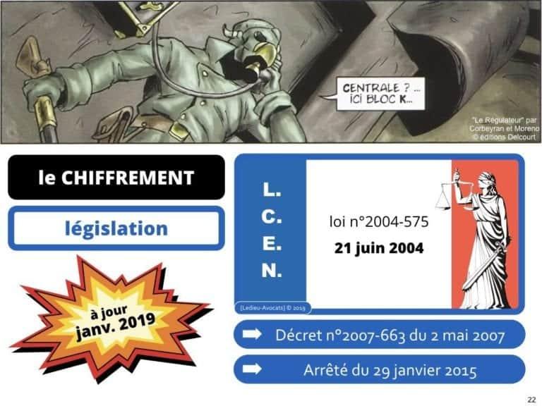 228-blockchain-avocat-technique-juridique-4-CHIFFREMENT-©Ledieu-Avocats-Constellation-.022-1024x768