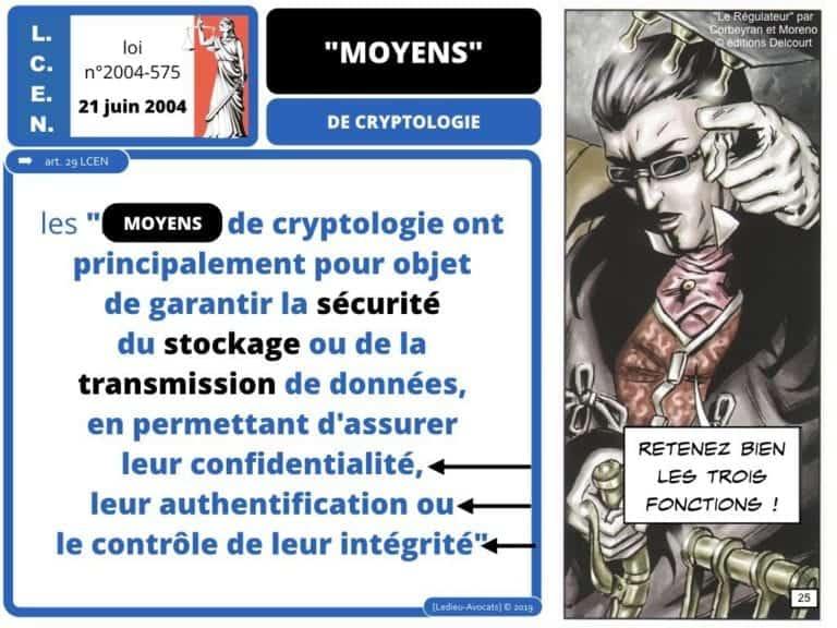 228-blockchain-avocat-technique-juridique-4-CHIFFREMENT-©Ledieu-Avocats-Constellation-.025-1024x768