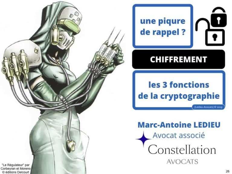 228-blockchain-avocat-technique-juridique-4-CHIFFREMENT-©Ledieu-Avocats-Constellation-.026-1024x768
