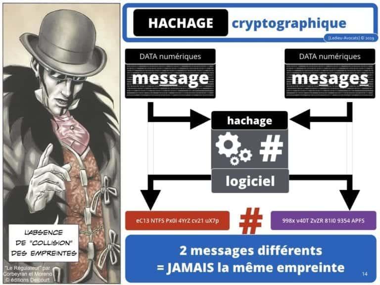 228-blockchain-avocat-technique-juridique-5-BLOCS-©Ledieu-Avocats-Constellation-.014-1024x768