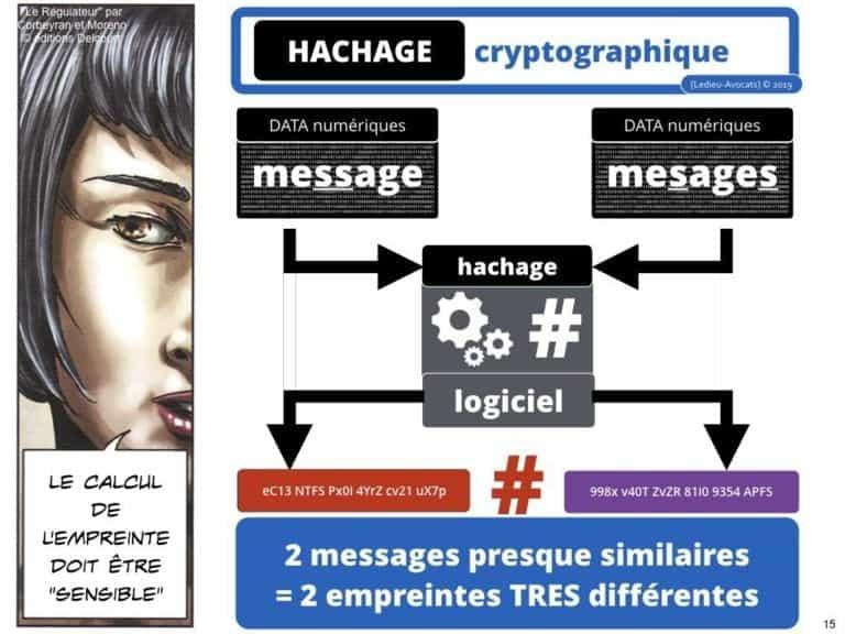 228-blockchain-avocat-technique-juridique-5-BLOCS-©Ledieu-Avocats-Constellation-.015-1024x768