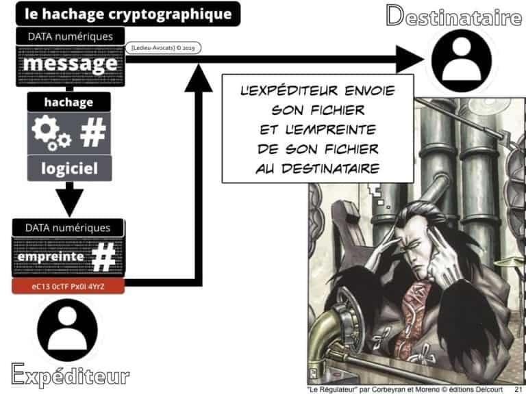 228-blockchain-avocat-technique-juridique-5-BLOCS-©Ledieu-Avocats-Constellation-.021-1024x768