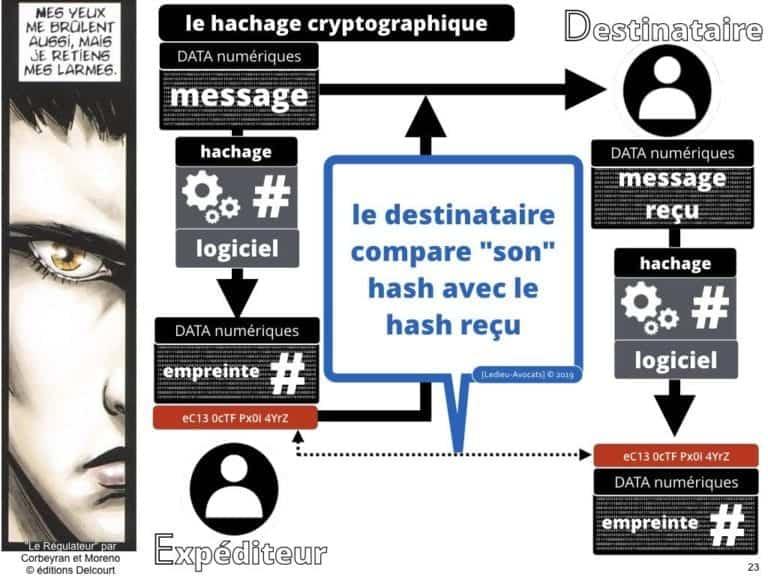 228-blockchain-avocat-technique-juridique-5-BLOCS-©Ledieu-Avocats-Constellation-.023-1024x768