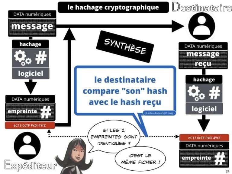 228-blockchain-avocat-technique-juridique-5-BLOCS-©Ledieu-Avocats-Constellation-.024-1024x768