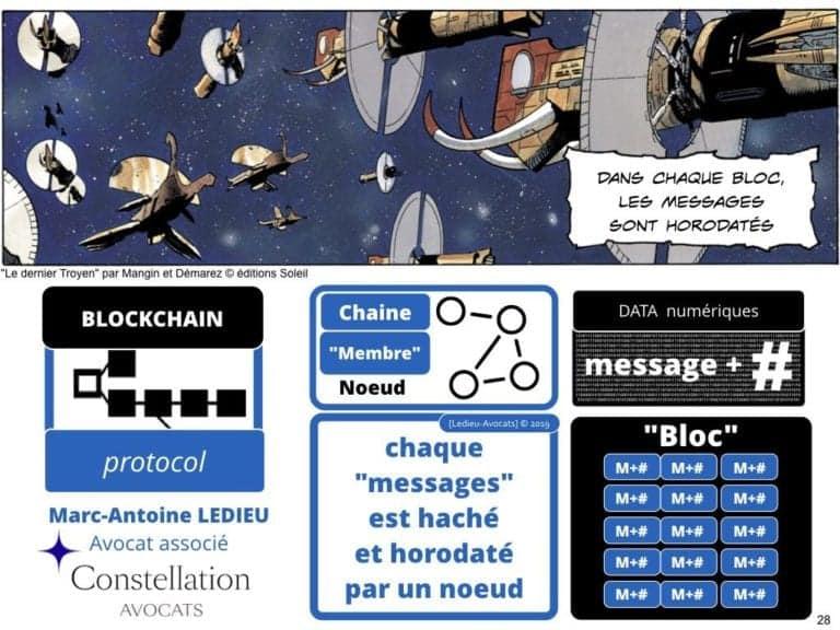 228-blockchain-avocat-technique-juridique-5-BLOCS-©Ledieu-Avocats-Constellation-.028-1024x768