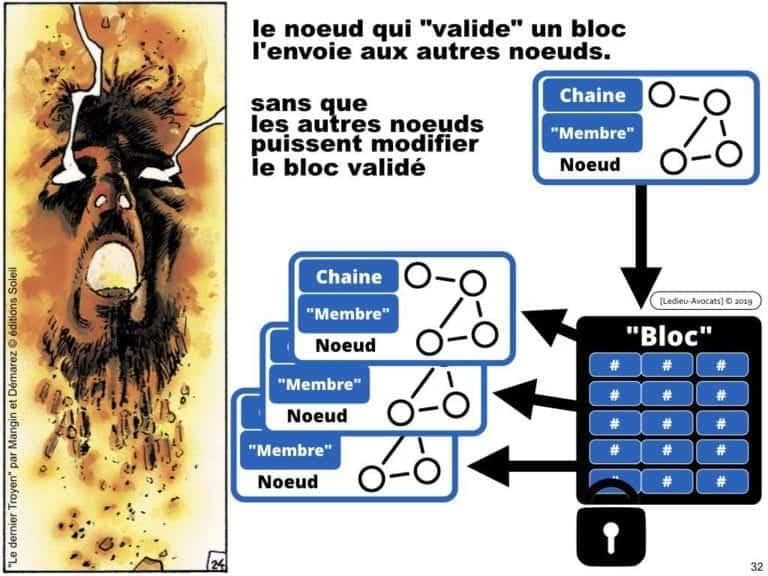 228-blockchain-avocat-technique-juridique-5-BLOCS-©Ledieu-Avocats-Constellation-.032-1024x768