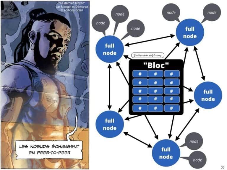 228-blockchain-avocat-technique-juridique-5-BLOCS-©Ledieu-Avocats-Constellation-.033-1024x768