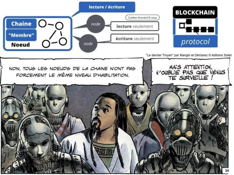 228-blockchain-avocat-technique-juridique-5-BLOCS-©Ledieu-Avocats-Constellation-.034-1024x768