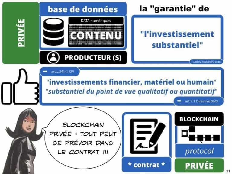 228-blockchain-avocat-technique-juridique-6-BASE-DE-DONNEES-©Ledieu-Avocats-Constellation.021-1024x768