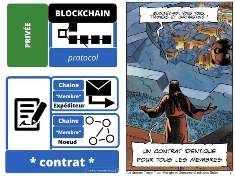 228-blockchain-avocat-technique-juridique-7-PRIVEE-PUBLIQUE-©Ledieu-Avocats-Constellation.007-1024x768