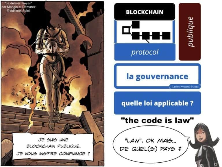 228-blockchain-avocat-technique-juridique-7-PRIVEE-PUBLIQUE-©Ledieu-Avocats-Constellation.012-1024x768