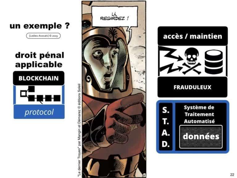 228-blockchain-avocat-technique-juridique-7-PRIVEE-PUBLIQUE-©Ledieu-Avocats-Constellation.022-1024x768