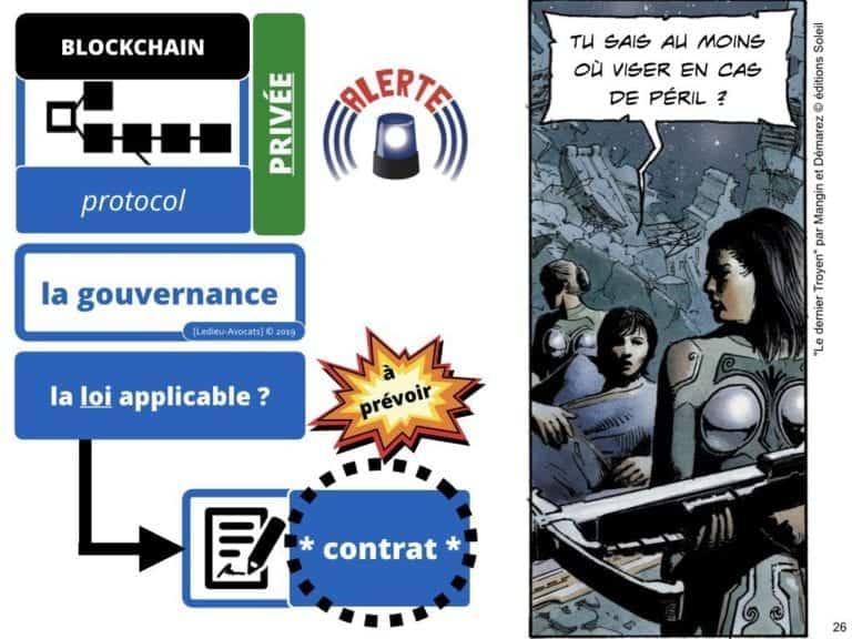 228-blockchain-avocat-technique-juridique-7-PRIVEE-PUBLIQUE-©Ledieu-Avocats-Constellation.026-1024x768