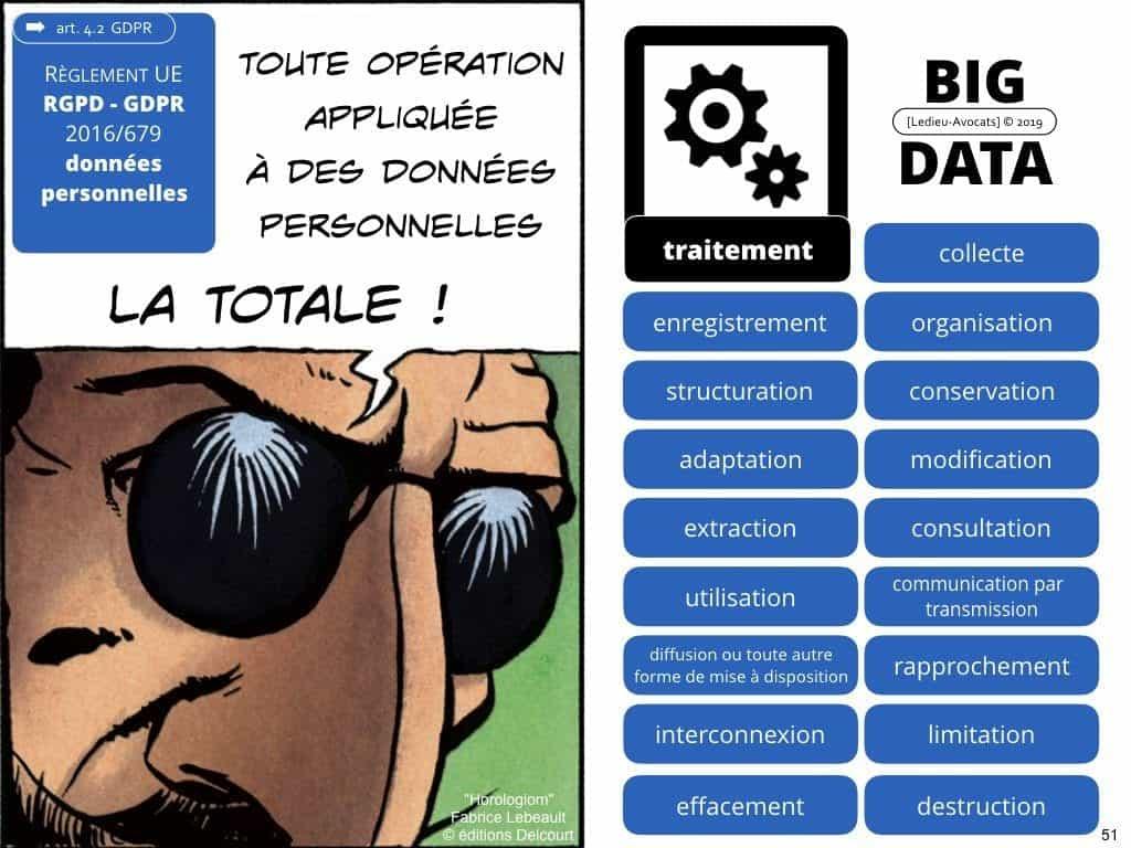 233-20-03-2019-le-droit-du-BIG-DATA-technique-et-droit-du-numerique-expliques-en-BD-©Ledieu-Avocats-Constellation-Avocats.051-1024x768