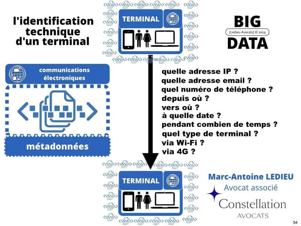 233-20-03-2019-le-droit-du-BIG-DATA-technique-et-droit-du-numerique-expliques-en-BD-©Ledieu-Avocats-Constellation-Avocats.054-1024x768