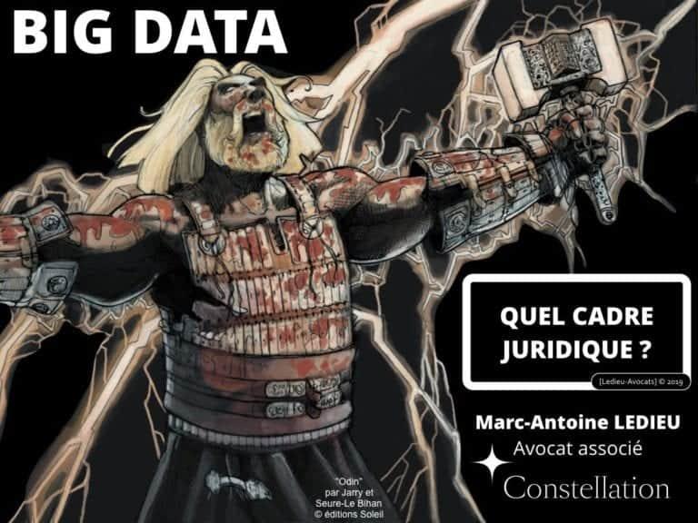 235-RGPD-GDPR-e-Privacy-SYNTHESE-audit-contrat-Constellation-Avocats-©Ledieu-Avocats.025-1-1024x768