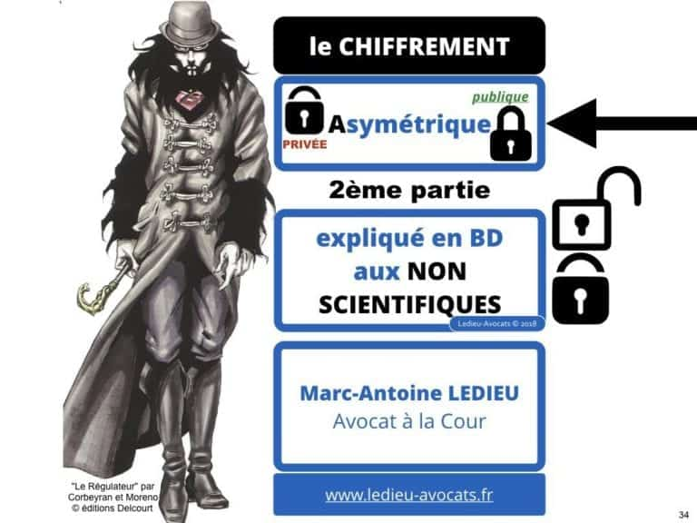 235-RGPD-GDPR-e-Privacy-SYNTHESE-audit-contrat-Constellation-Avocats-©Ledieu-Avocats.034-1-1024x768
