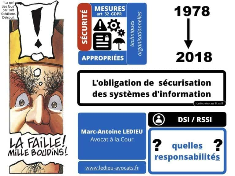235-RGPD-GDPR-e-Privacy-SYNTHESE-audit-contrat-Constellation-Avocats-©Ledieu-Avocats.047-1-1024x768