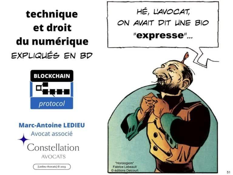 235-RGPD-GDPR-e-Privacy-SYNTHESE-audit-contrat-Constellation-Avocats-©Ledieu-Avocats.051-1-1024x768