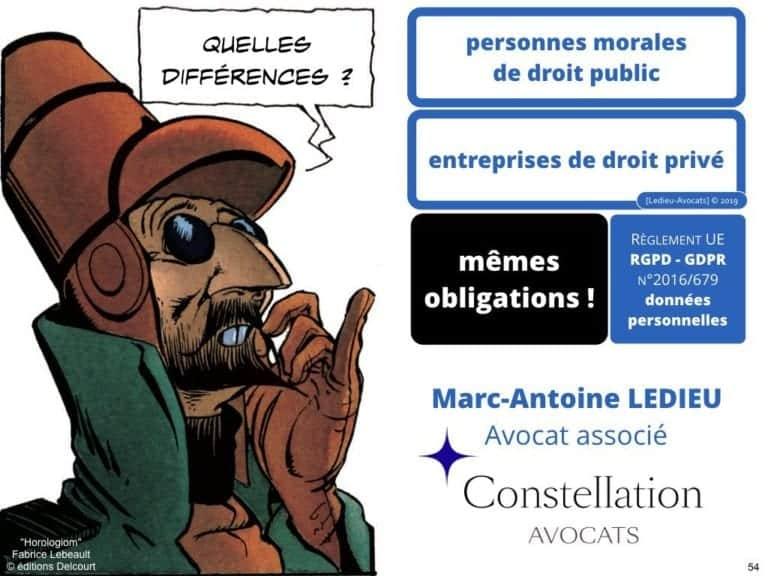 235-RGPD-GDPR-e-Privacy-SYNTHESE-audit-contrat-Constellation-Avocats-©Ledieu-Avocats.054-1-1024x768