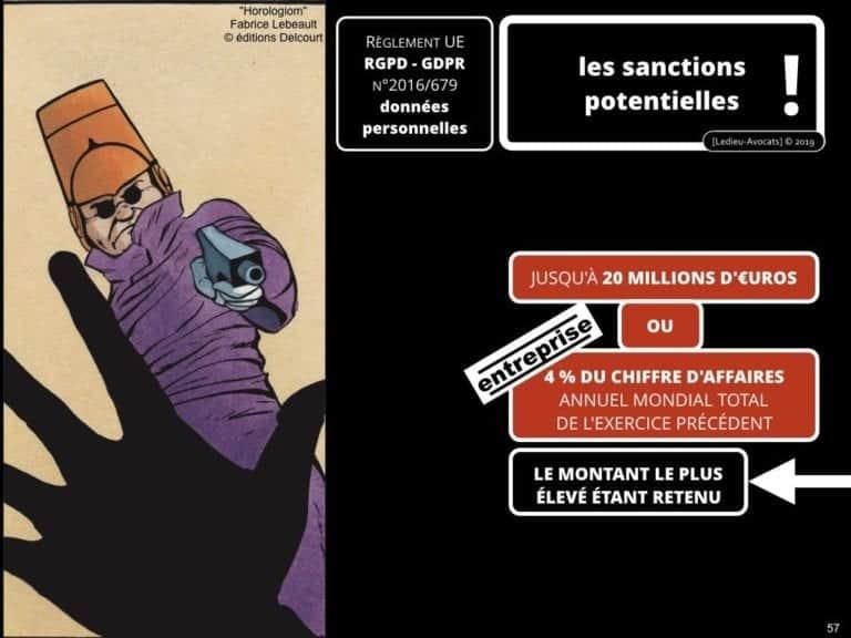235-RGPD-GDPR-e-Privacy-SYNTHESE-audit-contrat-Constellation-Avocats-©Ledieu-Avocats.057-1-1024x768