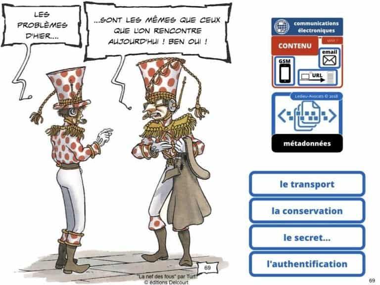 235-RGPD-GDPR-e-Privacy-SYNTHESE-audit-contrat-Constellation-Avocats-©Ledieu-Avocats.069-1-1024x768