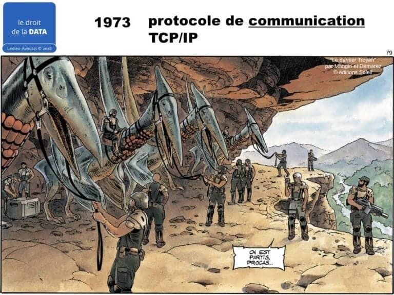 235-RGPD-GDPR-e-Privacy-SYNTHESE-audit-contrat-Constellation-Avocats-©Ledieu-Avocats.079-1-1024x768