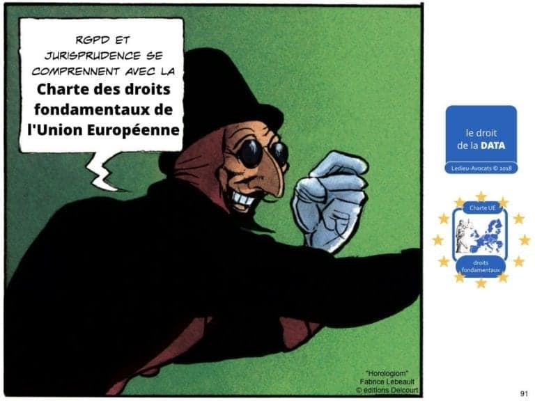 235-RGPD-GDPR-e-Privacy-SYNTHESE-audit-contrat-Constellation-Avocats-©Ledieu-Avocats.091-1-1024x768