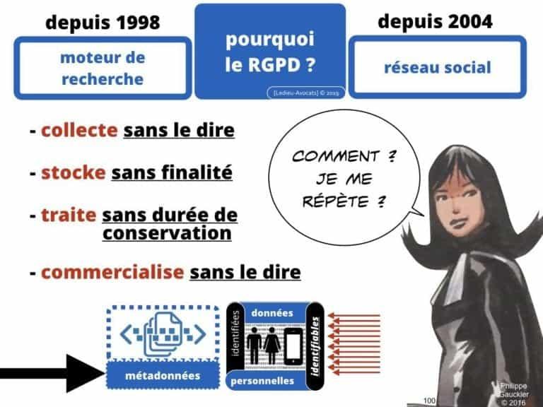 235-RGPD-GDPR-e-Privacy-SYNTHESE-audit-contrat-Constellation-Avocats-©Ledieu-Avocats.100-1-1024x768