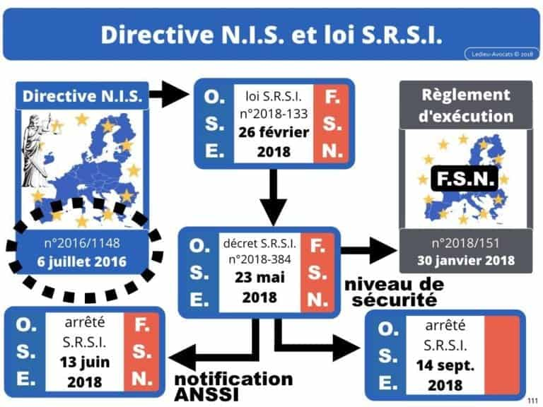 235-RGPD-GDPR-e-Privacy-SYNTHESE-audit-contrat-Constellation-Avocats-©Ledieu-Avocats.111-1-1024x768