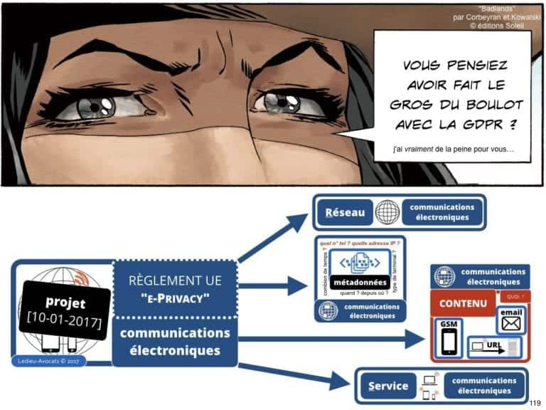 235-RGPD-GDPR-e-Privacy-SYNTHESE-audit-contrat-Constellation-Avocats-©Ledieu-Avocats.119-1-1024x768