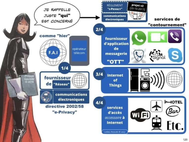 235-RGPD-GDPR-e-Privacy-SYNTHESE-audit-contrat-Constellation-Avocats-©Ledieu-Avocats.120-1-1024x768