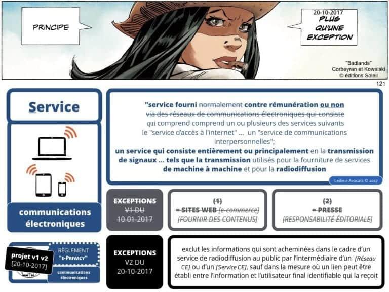 235-RGPD-GDPR-e-Privacy-SYNTHESE-audit-contrat-Constellation-Avocats-©Ledieu-Avocats.121-1-1024x768